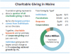 Charitable Giving in Maine Image